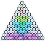 Tartaglia-Pascal triangle