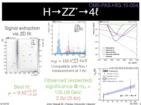 CMS data LHCP2016